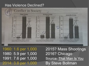 (Fig.1) Victims of Violent Crime